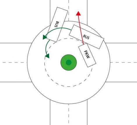 Fahrstreifenwechsel innerhalb eines Kreisverkehres